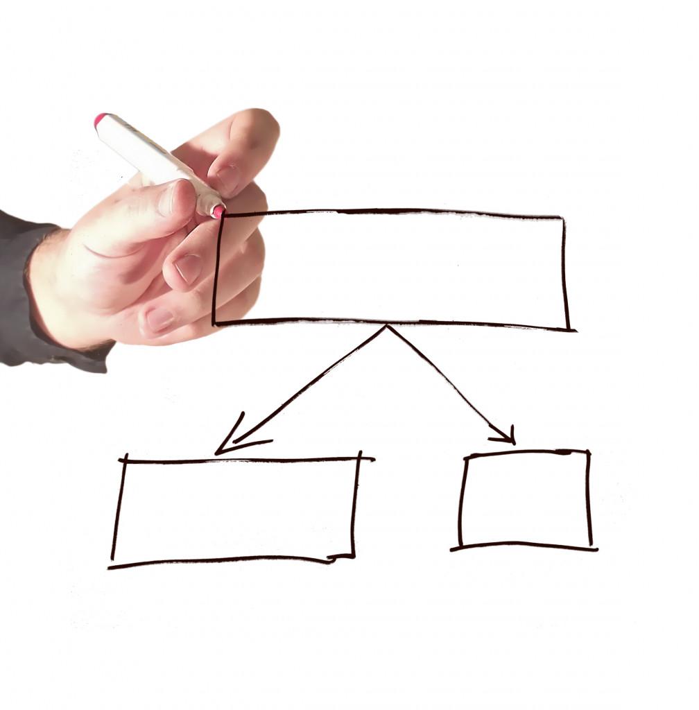 empty-choice-diagram-2-1614759